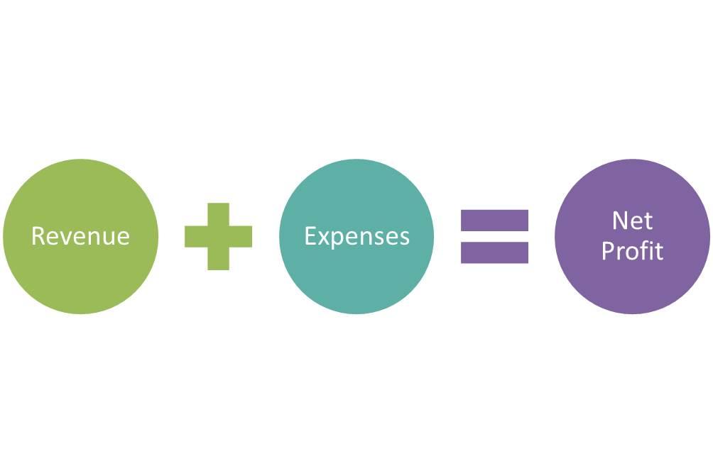 tăng lợi nhuận cho doanh nghiệp