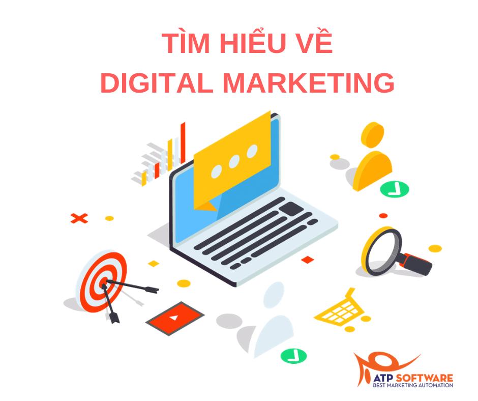 5 phút tìm hiểu về các kênh  Digital Marketing Online