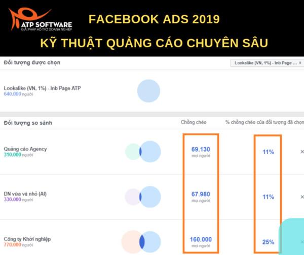Chạy quảng cáo Facebook hiệu quả hơn với tuyệt chiêu quảng cáo này!