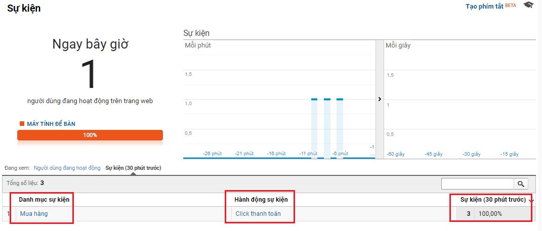 tracking website, ATPWeb.vn - Khởi tạo ngôi nhà Online.